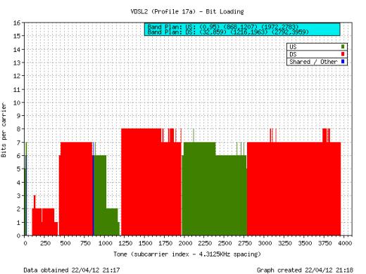 Bits-20120422-2117