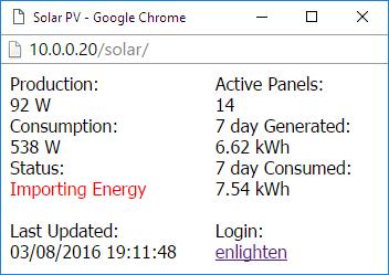 solar status